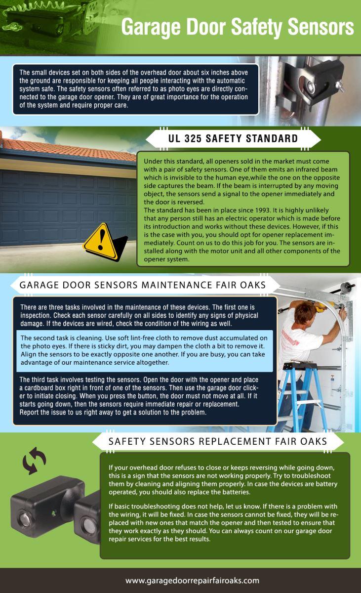 Garage door repair fair oaks infographic for Fair oaks motors jeep